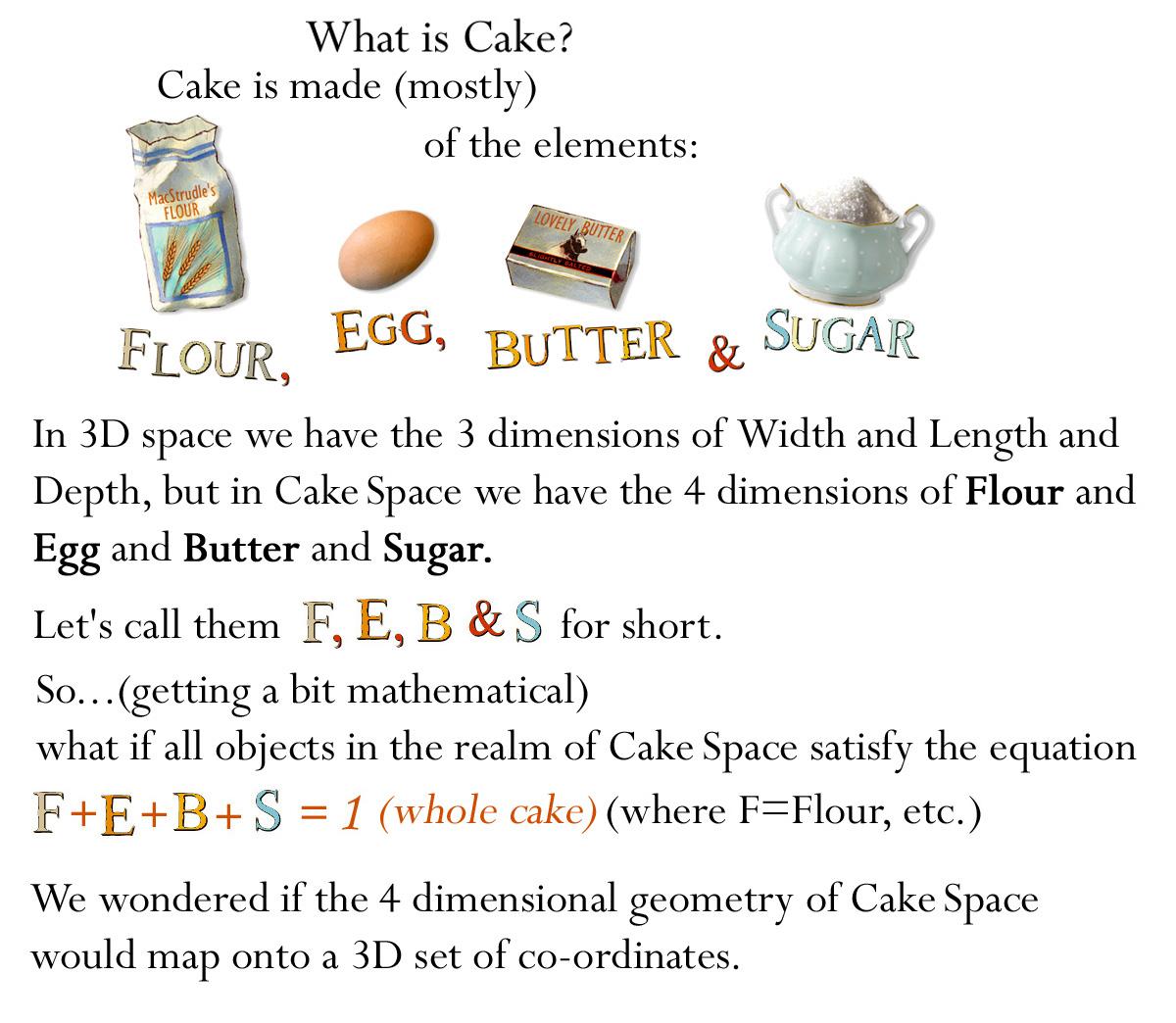 CakeText01